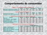 comportamento do consumidor14
