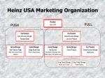 heinz usa marketing organization