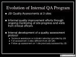 evolution of internal qa program