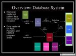 overview database system