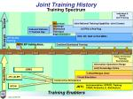 joint training history