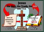 jesus the way the truth the life53