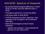 ada scid spectrum of viewpoints