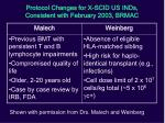 protocol changes for x scid us inds consistent with february 2003 brmac