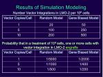 results of simulation modeling