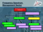 frequency spectrum management sector