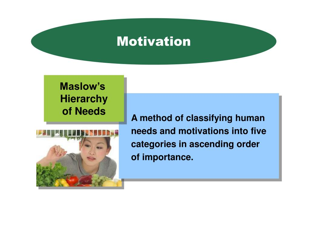 A method of classifying human needs and motivations into five categories in ascending order of importance.