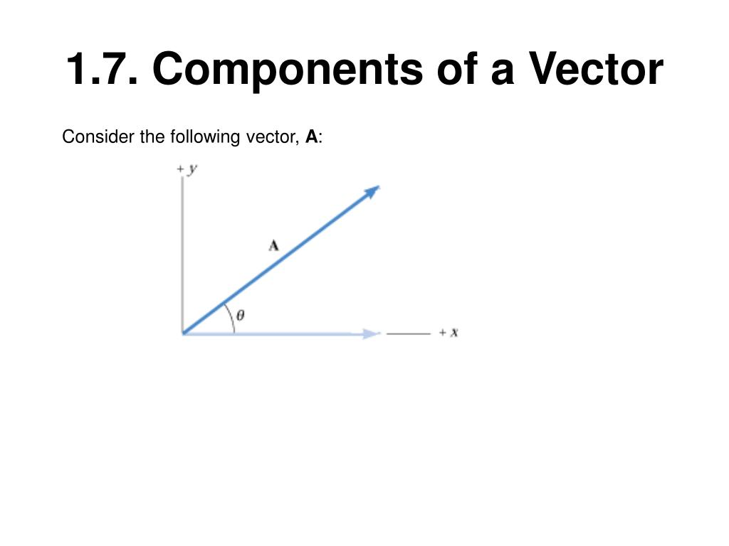 1.7. Components of a Vector