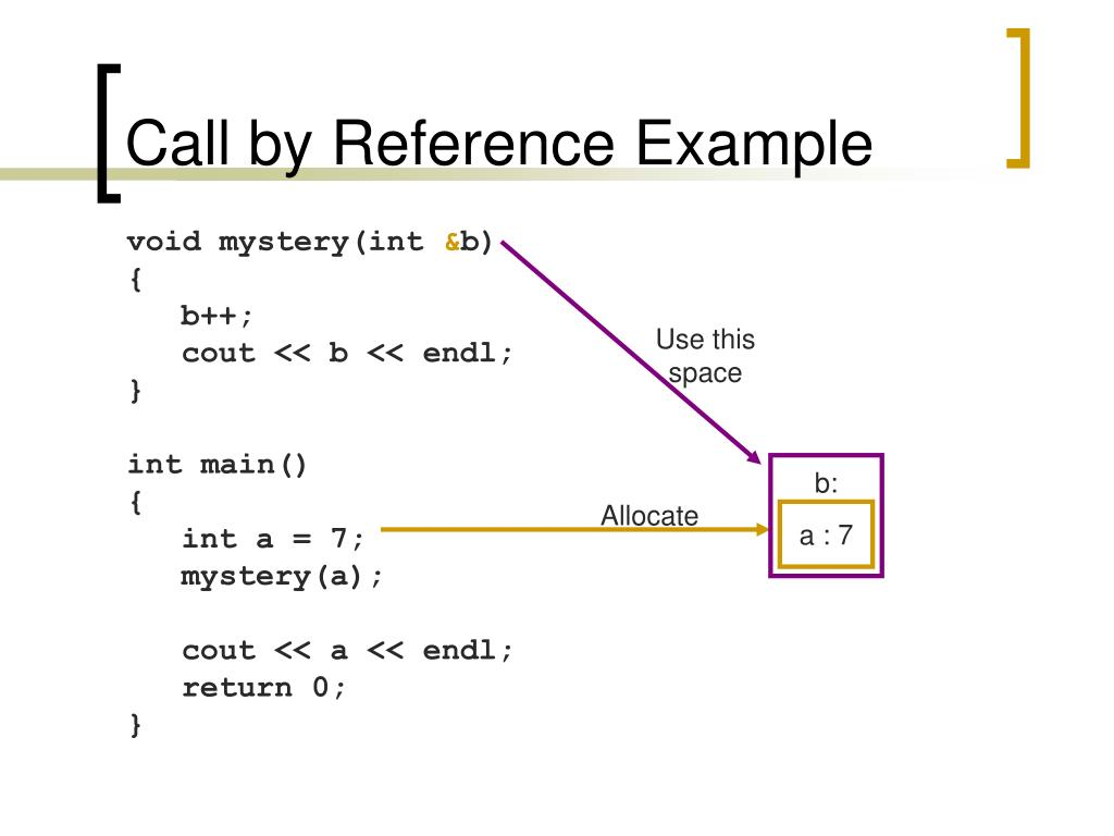 Call by Reference Example
