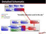 detailed schematic
