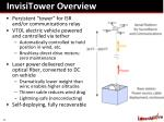invisitower overview