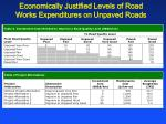 economically justified levels of road works expenditures on unpaved roads10