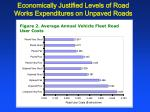 economically justified levels of road works expenditures on unpaved roads7