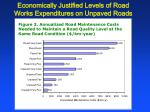 economically justified levels of road works expenditures on unpaved roads8