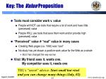 key the value proposition
