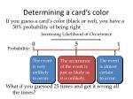 determining a card s color