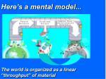here s a mental model