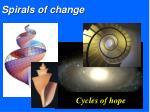 spirals of change