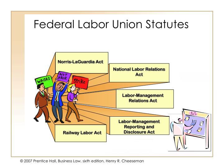 Federal labor union statutes