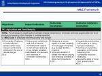 m e framework