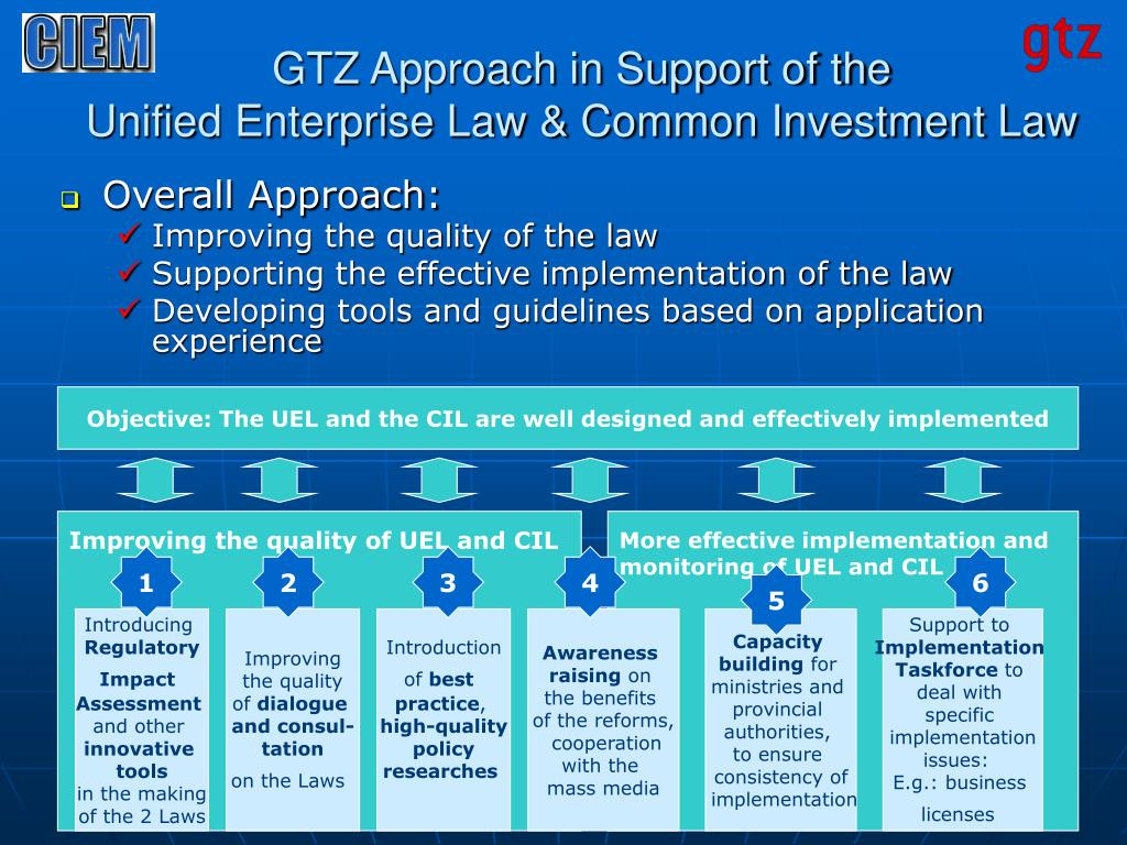 GTZ Approach in Support of the