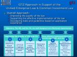 gtz approach in support of the unified enterprise law common investment law