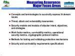 measuring assurance major focus areas