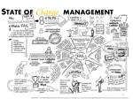 state of change management10