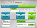 from ctp 1 to now11