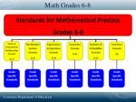 math grades 6 8