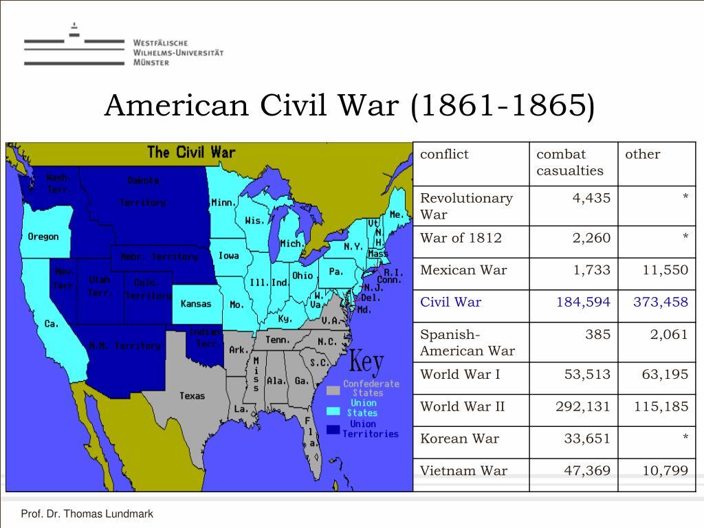 American Civil War (1861-1865)