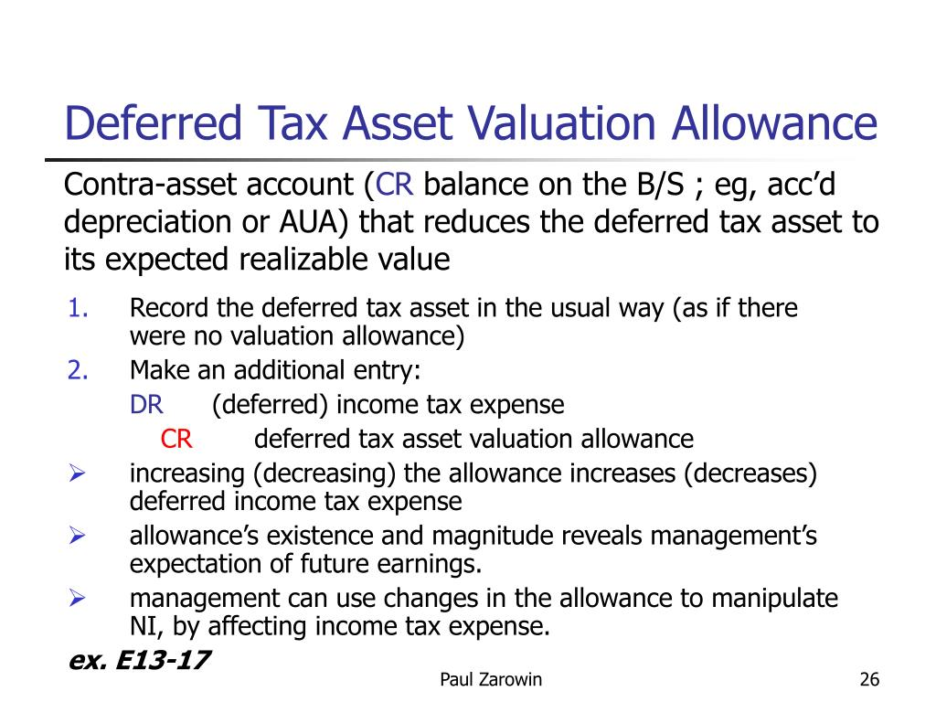 Deferred Tax Asset Valuation Allowance