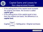 capital gains and losses for non depreciated assets