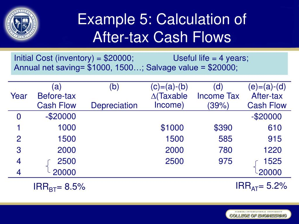 Example 5: Calculation of