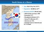 south korea at a glance