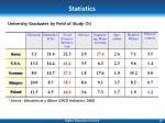 statistics22
