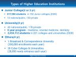 types of higher education institutions9