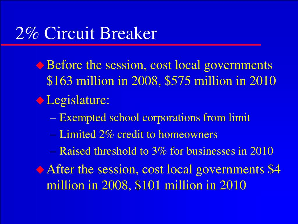 2% Circuit Breaker