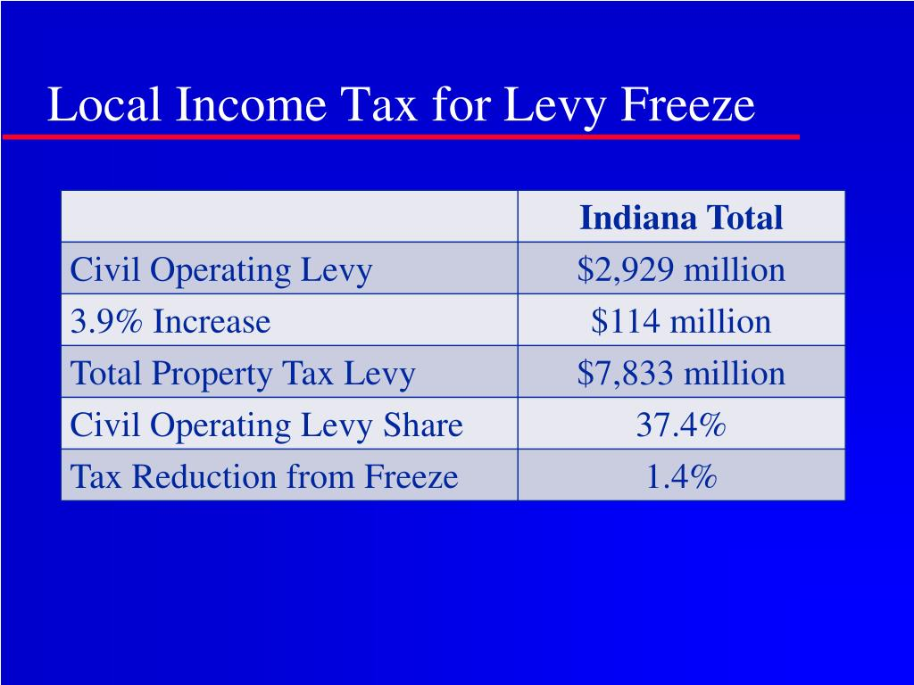 Local Income Tax for Levy Freeze