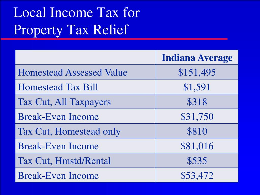 Local Income Tax for