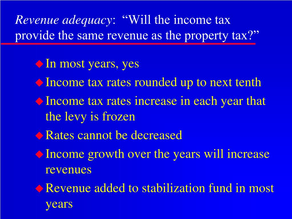 Revenue adequacy