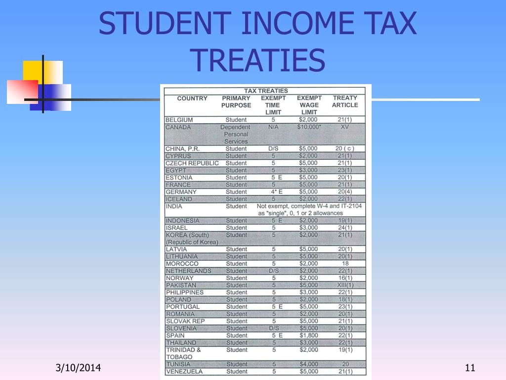 STUDENT INCOME TAX TREATIES