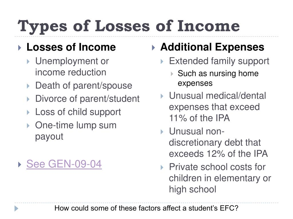 Types of Losses of Income
