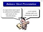 balance sheet presentation