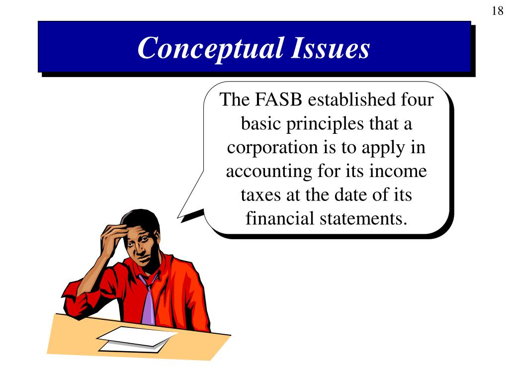 The FASB established four basic principles that a corporation is to apply in accounting for its income taxes at the date of its financial statements.