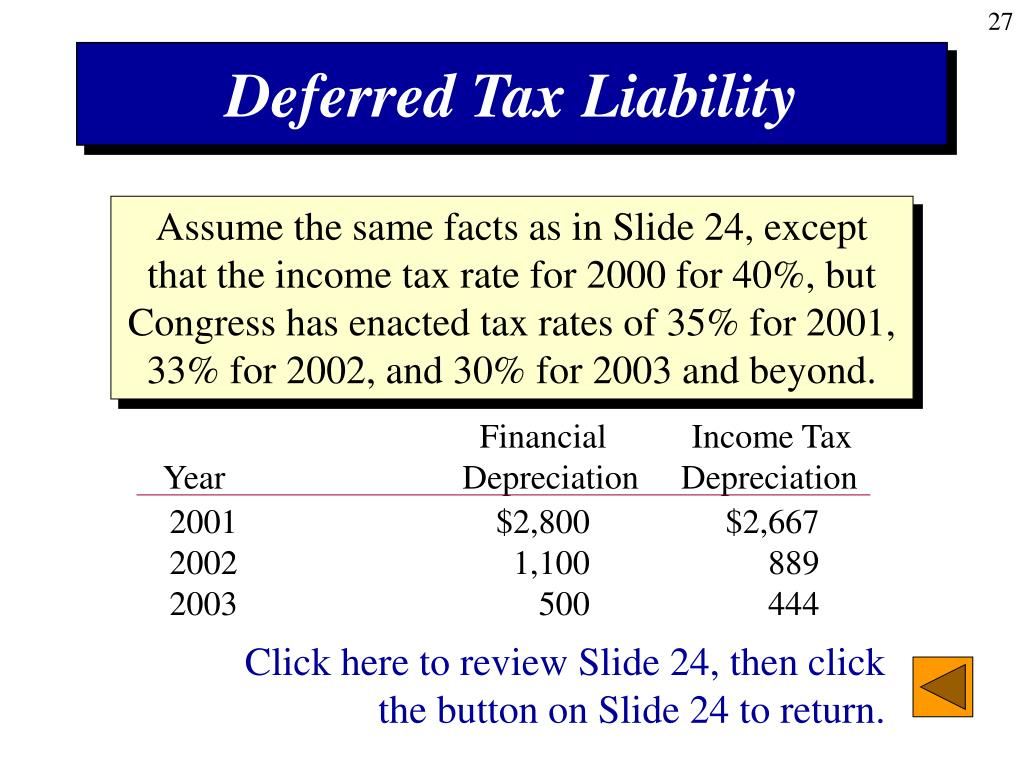 Financial          Income Tax