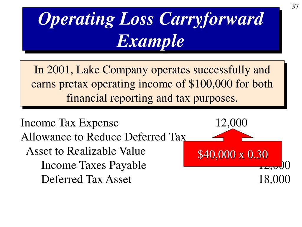 Operating Loss Carryforward Example