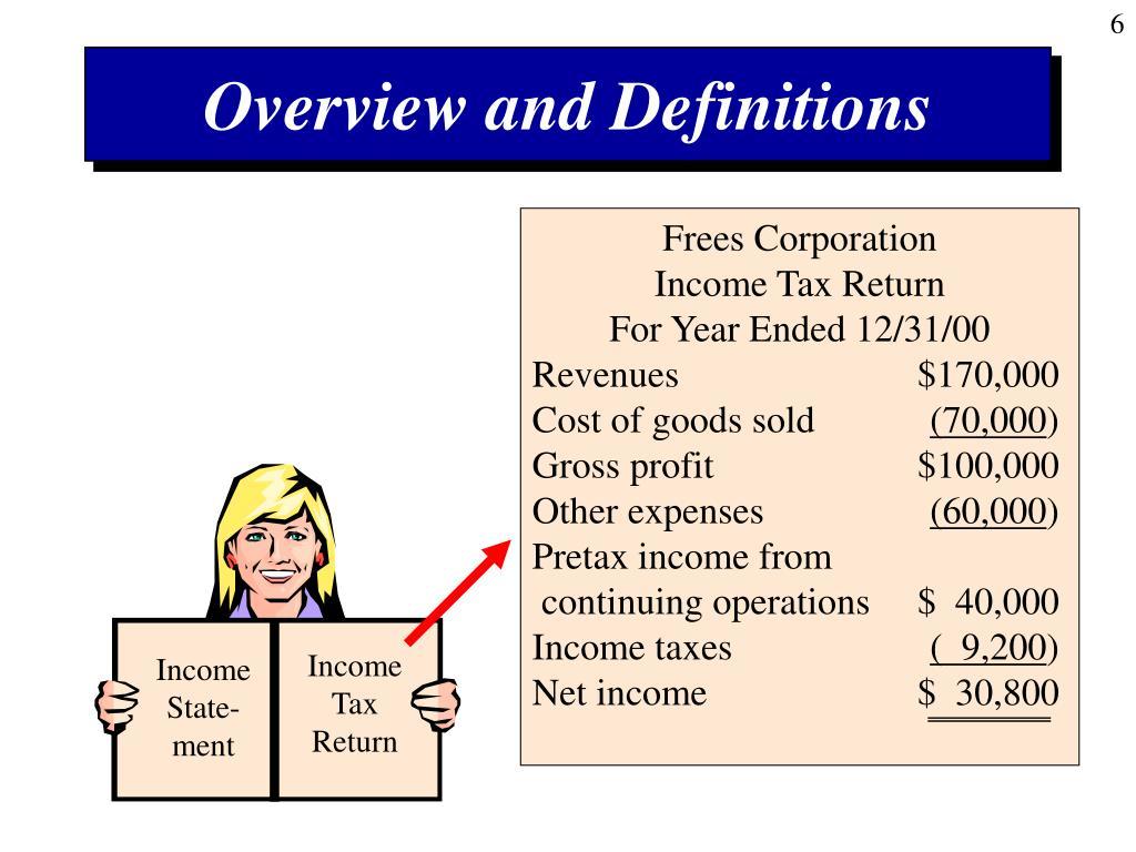 Frees Corporation