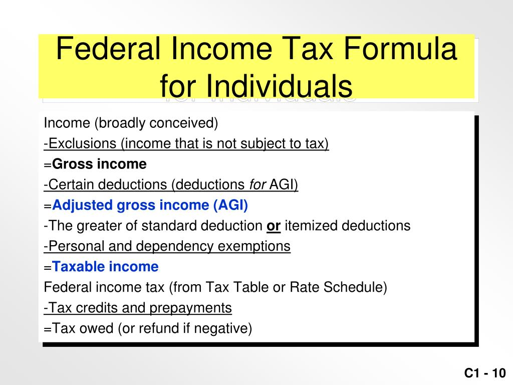Federal Income Tax Formula for Individuals