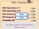 2002 cumulative td